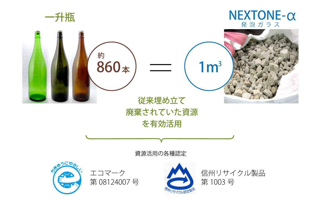 NEXTONE-αの特徴1環境にやさしい商品