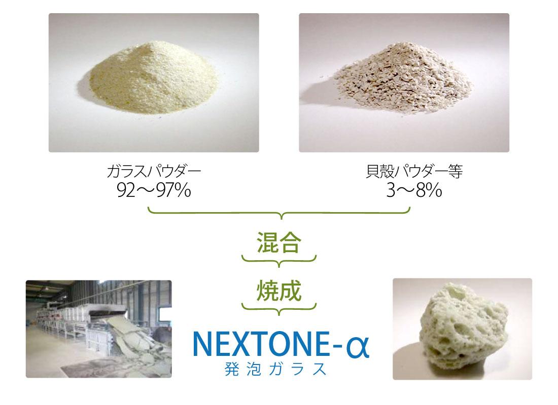 NEXTONE-αの生成方法
