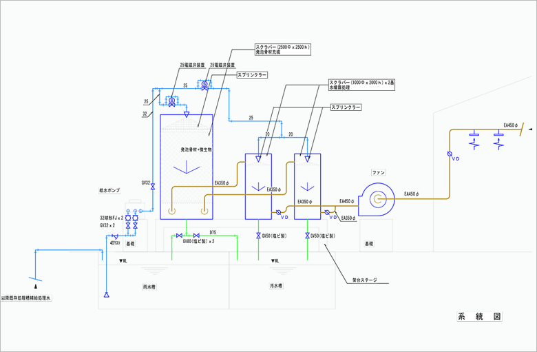 NEXTONE-αの悪臭除去システム